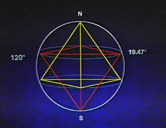 Geometria tetraedrica dentro una sfera rotante (Hoagland)