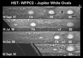 Scomparsa dei vortici bianchi alle medie latitudini di Giove (NASA/HST 2004)