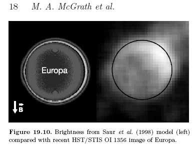 Differenza fra il modello teorico della luminosità di Europa,con le attuali osservazioni al telescopio Hubble. (NASA/HST/McGrath et al. 2004)
