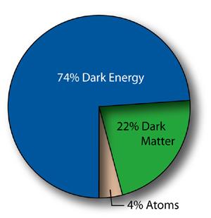 darkenergyrecipecopia