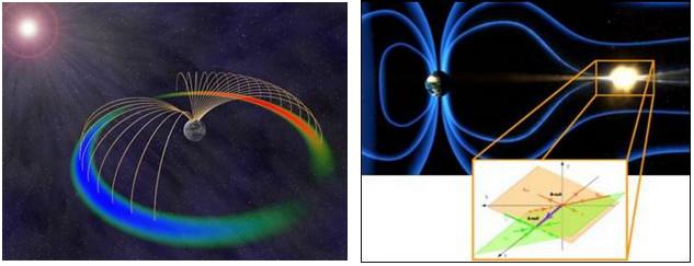 Figura 12: Riconnessione magnetosferica (ESA)