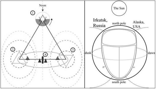 Figura 19: funzione dello specchio del tempo-Due emettitori