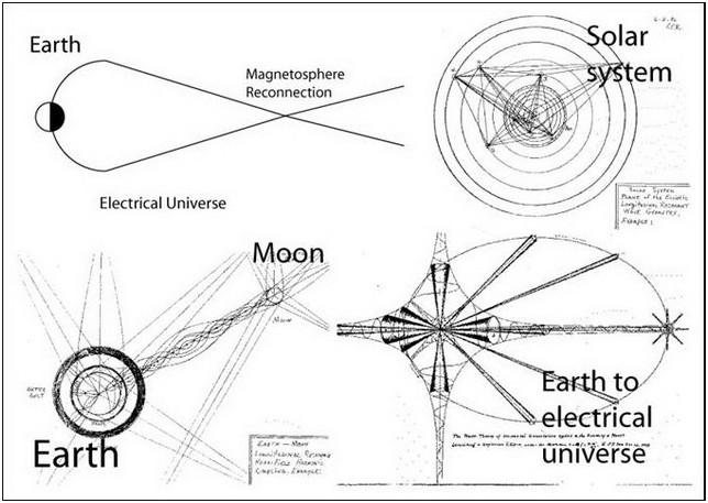 Figura 4: Anima Mundi correlata al cosmo