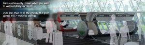 ET3 - Evacuated Tube Transport