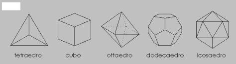 platonics1