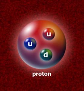 La dimensione del protone resta un mistero
