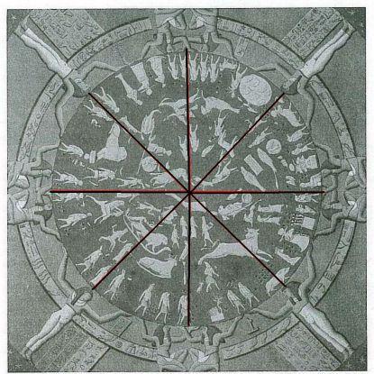 Zodiaco di Dendera