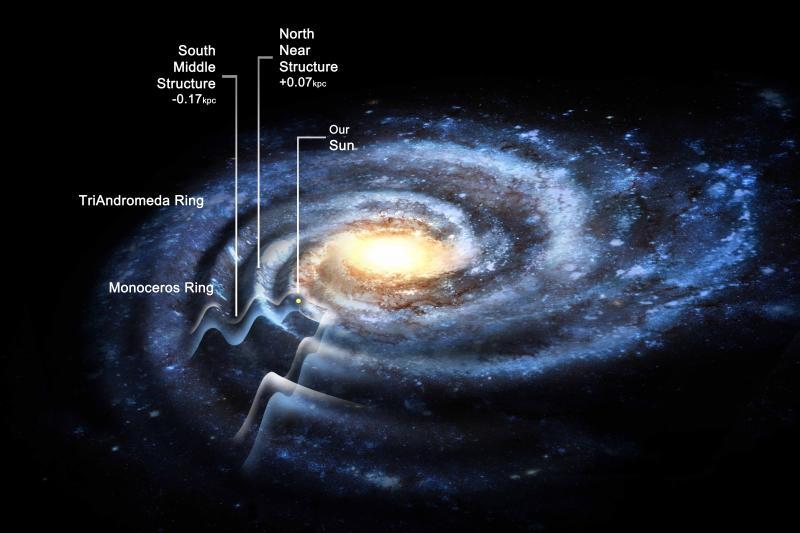 increspature della galassia