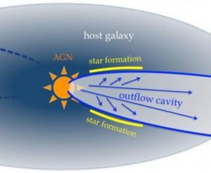 venti galattici