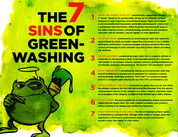 GREENWASHING 2