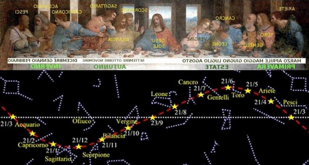 L'ultima cena raffronto astrologico Leonardo Da Vinci