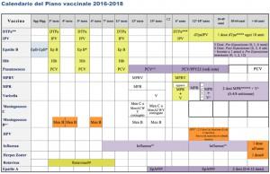calendario_piano
