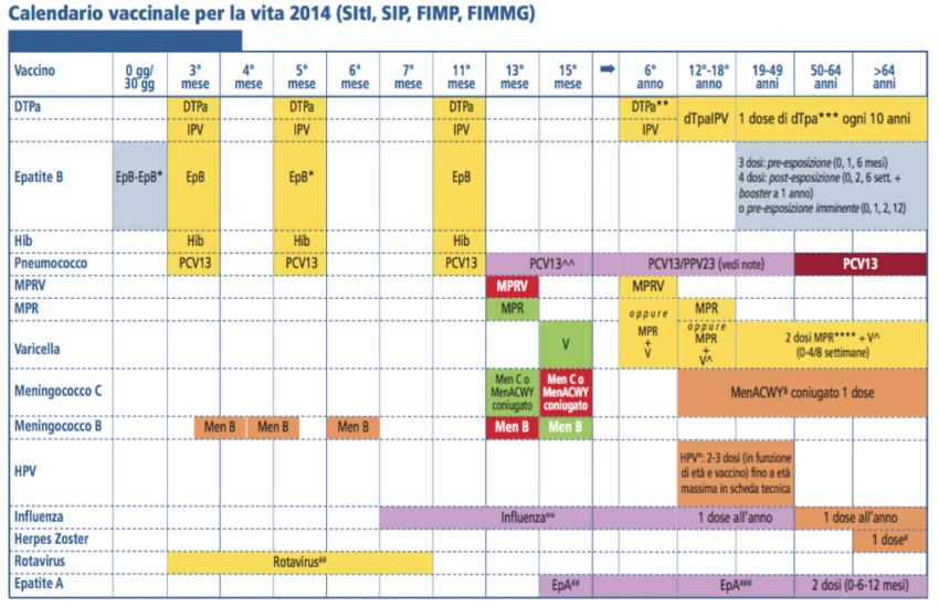 calendario_vita_2014_0
