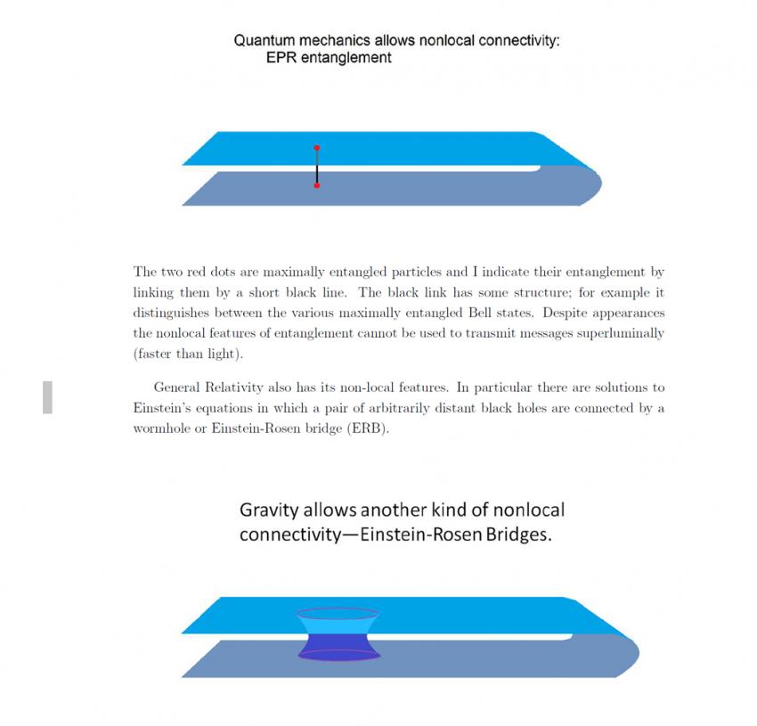 er-equals-epr-graphical-depiction