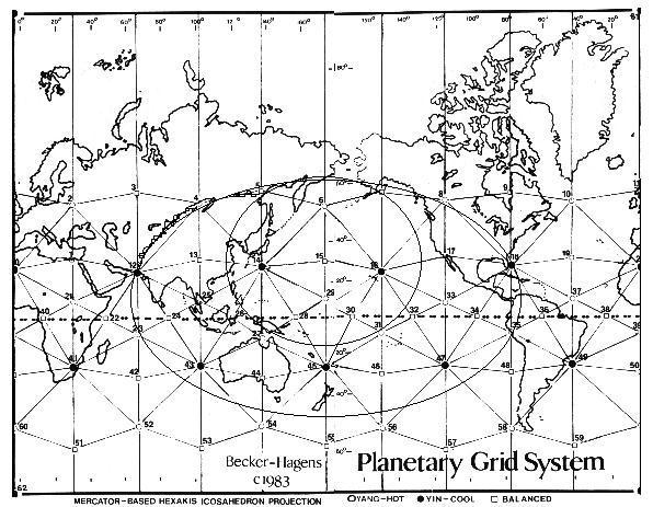 Forme di energia geometrica su ampia scala (cap.5)
