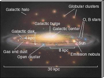 La Terra – In attesa dell'ultima superonda galattica