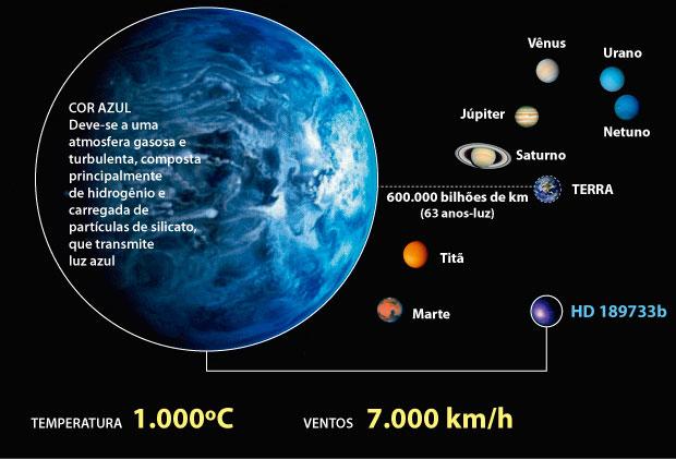 Il pianeta HD 189733b