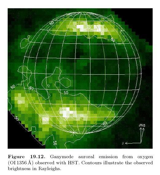 Luminosità verde dell'ossigeno dell'Aurora su Ganimede (NASA/HST/McGrath et al. 2004)