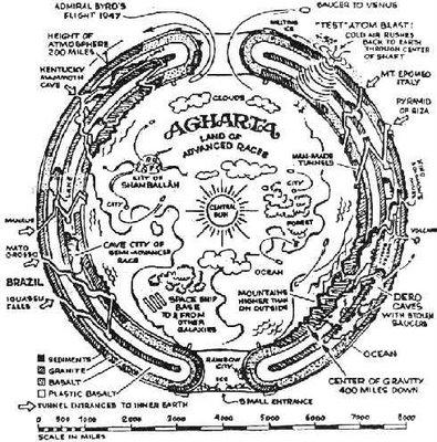 La Terra cava e il regno sotterraneo di Agharti