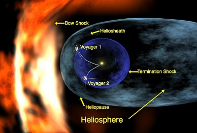 Il sistema solare sta attraversando una nube interstellare che secondo la fisica non dovrebbe esistere