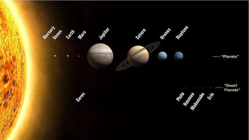 Il nostro è un sistema solare atipico