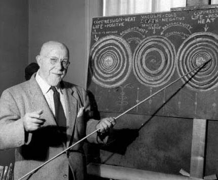 Walter Russell