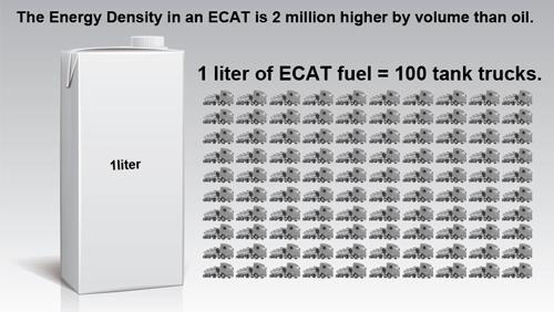 Novità per l'E-Cat, il reattore nucleare di Rossi