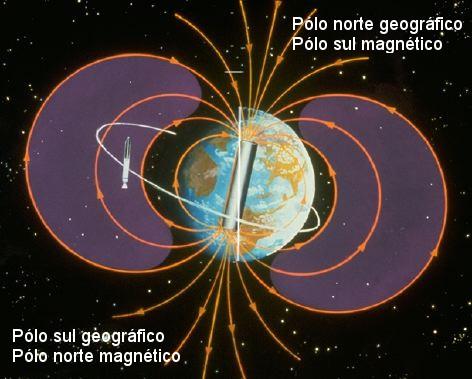polo-magnetico-terrestre