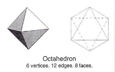 overton2 ottaedro
