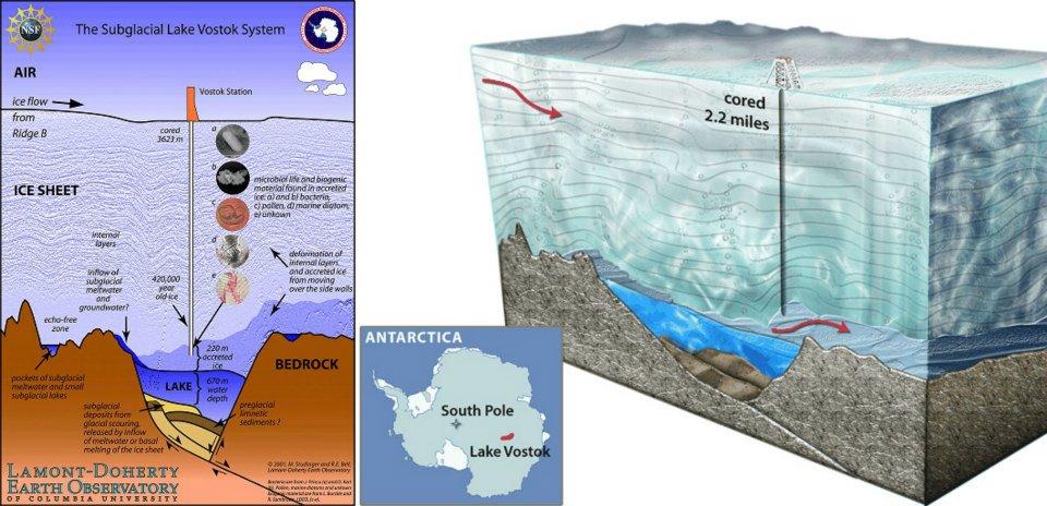 I misteri del lago Vostok dopo trent'anni di scavi
