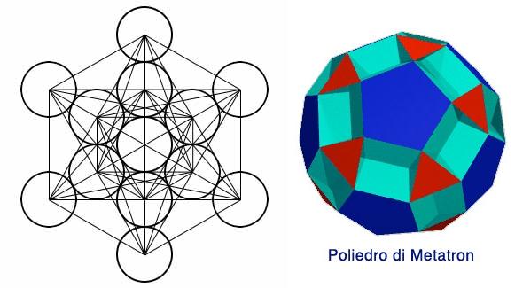 metatron cubo + poliedro