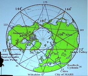 mappatura terrestre piramidi