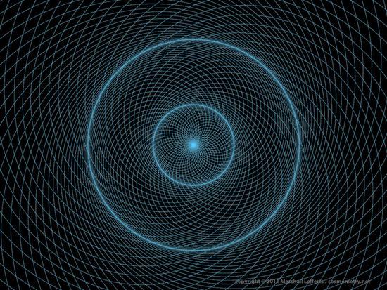 Cosmometria: Doppie Spirali Phi in Multi-Frequenza