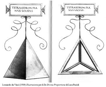 Psicologia, filosofia e teologia in tetraedro