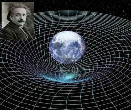 Vuoto, Vortici e Gravitazione