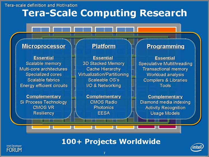 Terascale Computing – Intervista a Justin Rattner