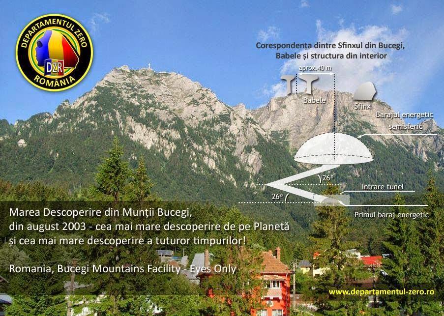 La Storia Segreta dei Monti Bucegi