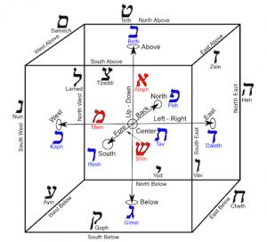 Cubo di Spazio (10^94gm/cm^3)(iii)
