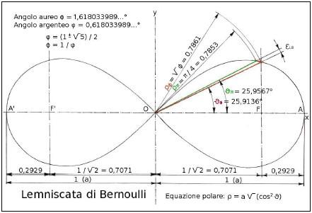 illustrazione 6