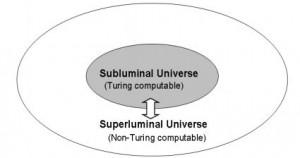 particelle superluminali