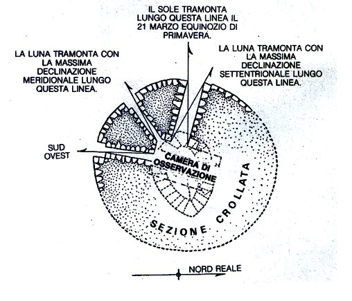 pianta osservatorio Chichen Itza El Caracol