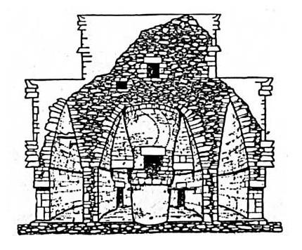 sezione osservatorio Chichen Itza El Caracol
