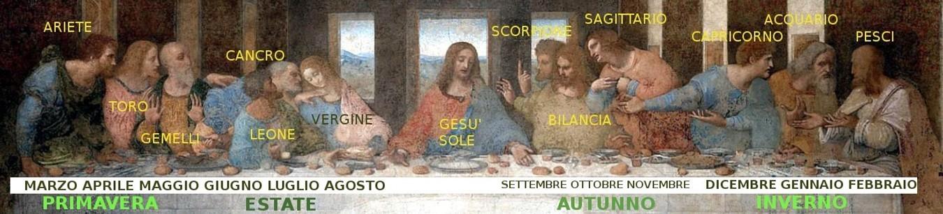 L'ultima cena astrologica Leonardo Da Vinci
