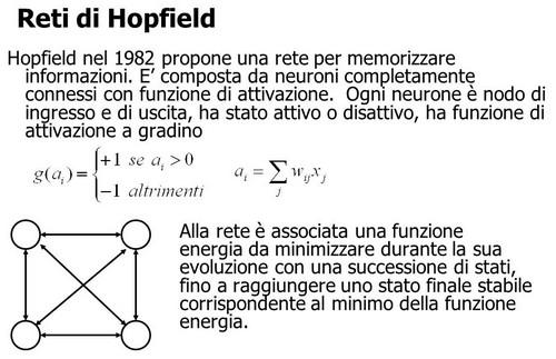 reti neurali di John Hopfield