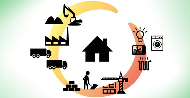 Embodied Energy – Energia incorporata per nuove strategie di risparmio energetico
