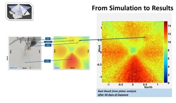 fig 7 risultati simulazione