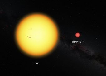 il Sole e la nana ultra-fredda TRAPPIST-1