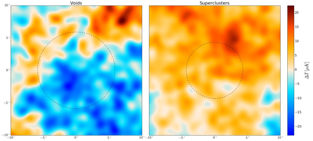 Vuoti cosmici e superammassi, ecco la mappa