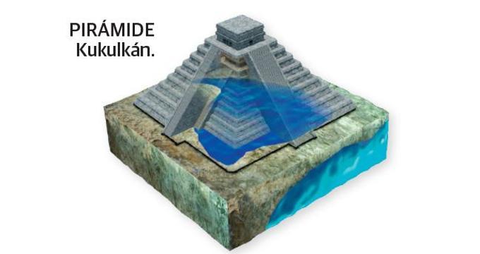 Scoperta una seconda piramide all'interno della struttura Maya di Chichen Itza