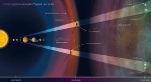 Road map interstellare per le Voyager 1